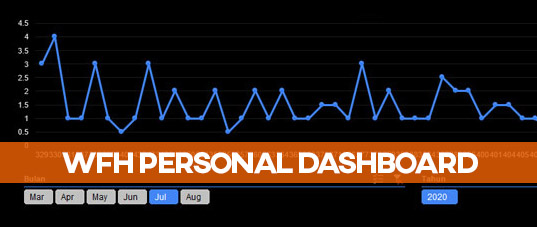 WFH Personal Dashboard